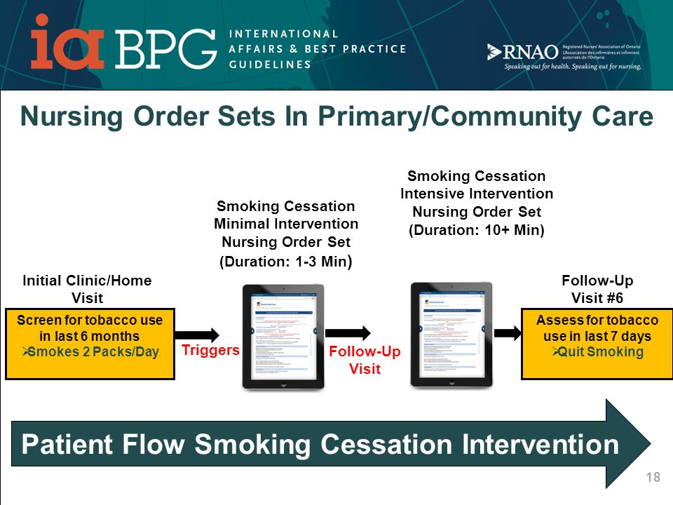 Nursing Order Sets In Primary/Community Care 18 Patient Flow Smoking Cessation Intervention Initial Clinic/Home Visit Screen for tobacco use in last 6 months  Smokes 2 Packs/Day Smoking Cessation Minimal Intervention Nursing Order Set (Duration: 1-3 Min ) Triggers Follow-Up Visit Smoking Cessation Intensive Intervention Nursing Order Set (Duration: 10+ Min) Assess for tobacco use in last 7 days  Quit Smoking Follow-Up Visit #6