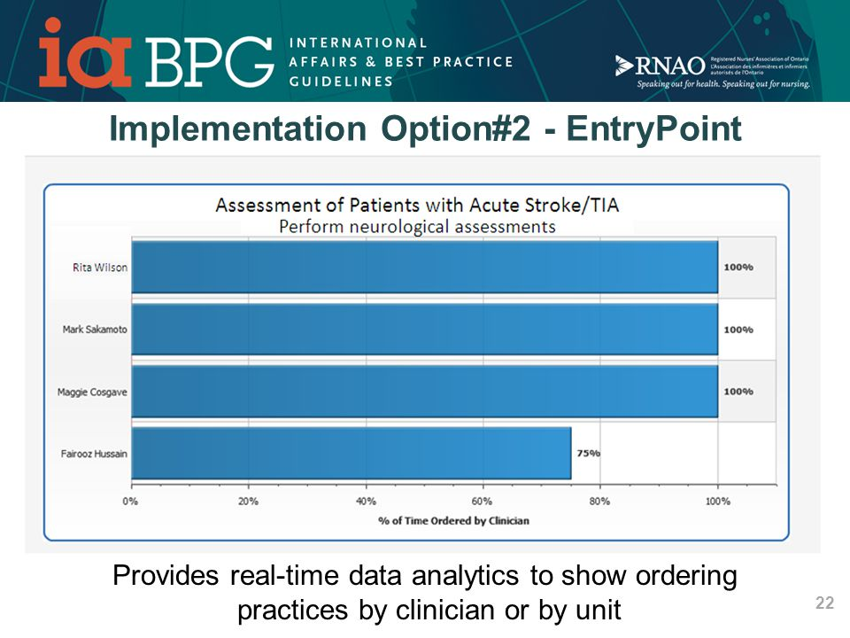 22 Implementation Option#2 - EntryPoint Provides real-time data analytics to show ordering practices by clinician or by unit