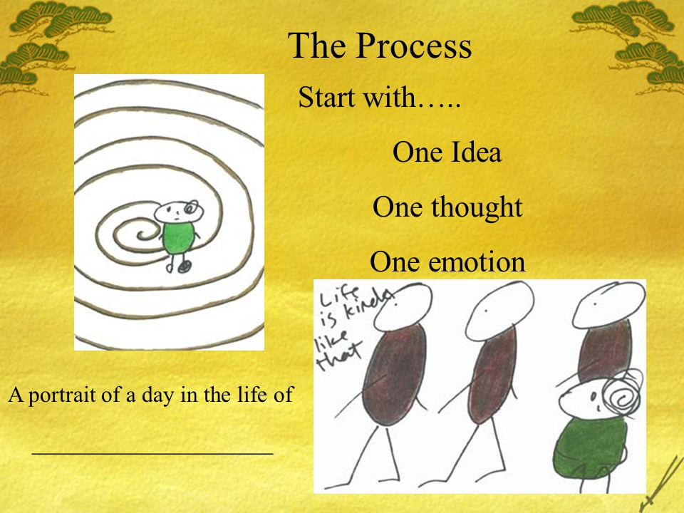 Start with….. One Idea One thought One emotion A portrait of a day in the life of __________________ The Process