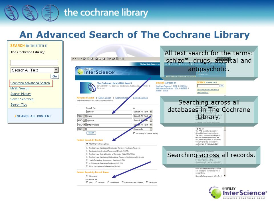All text search for the terms: schizo*, drugs, atypical and antipsychotic.