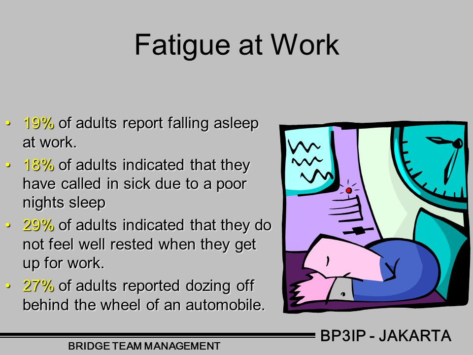 Fatigue at Home 40,000,000 Americans suffer from sleep disorders that effect the quality and quantity of their sleep.40,000,000 Americans suffer from sleep disorders that effect the quality and quantity of their sleep.
