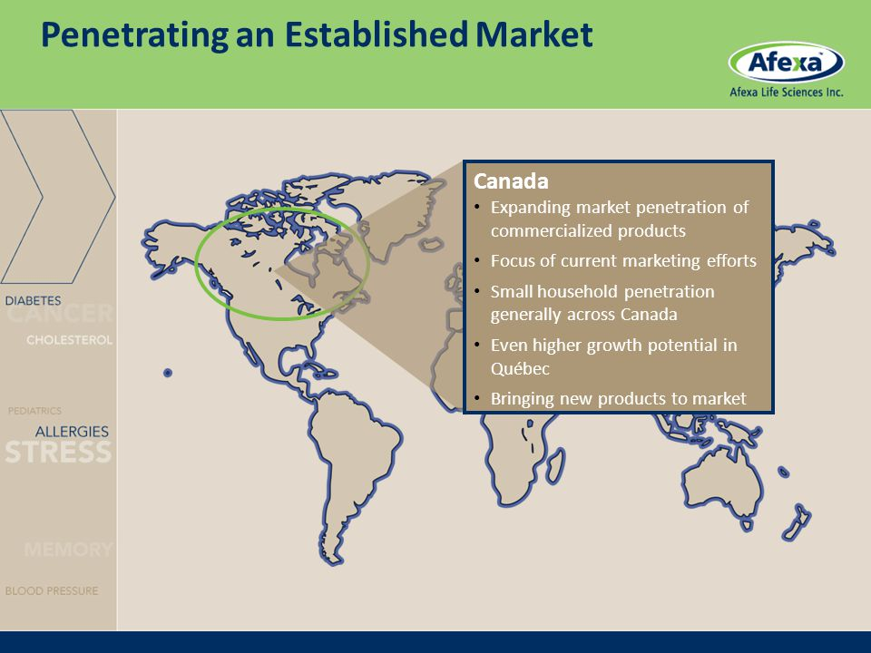 Penetrating an Established Market Canada Expanding market penetration of commercialized products Focus of current marketing efforts Small household penetration generally across Canada Even higher growth potential in Québec Bringing new products to market