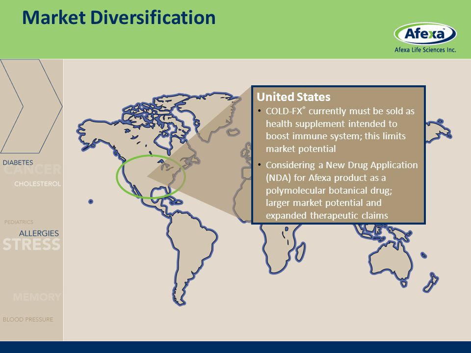 Market Diversification United States COLD-FX ® currently must be sold as health supplement intended to boost immune system; this limits market potential Considering a New Drug Application (NDA) for Afexa product as a polymolecular botanical drug; larger market potential and expanded therapeutic claims