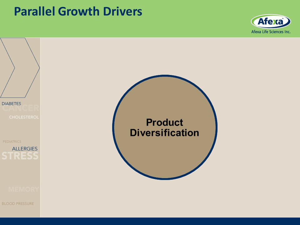 Parallel Growth Drivers Product Diversification