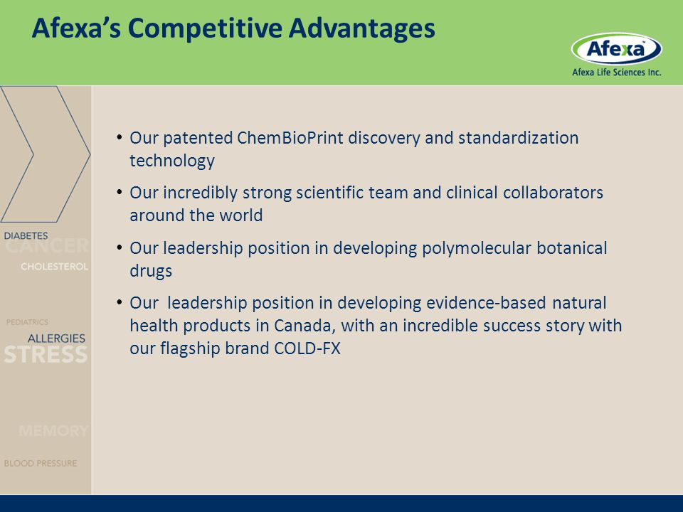 Afexa's Competitive Advantages Our patented ChemBioPrint discovery and standardization technology Our incredibly strong scientific team and clinical c