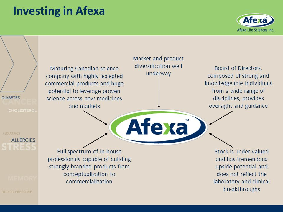 Investing in Afexa Maturing Canadian science company with highly accepted commercial products and huge potential to leverage proven science across new medicines and markets Stock is under-valued and has tremendous upside potential and does not reflect the laboratory and clinical breakthroughs Board of Directors, composed of strong and knowledgeable individuals from a wide range of disciplines, provides oversight and guidance Full spectrum of in-house professionals capable of building strongly branded products from conceptualization to commercialization Market and product diversification well underway