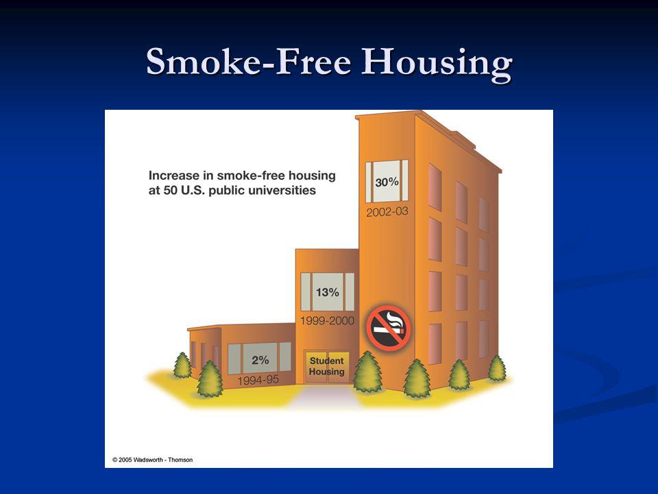 Smoke-Free Housing