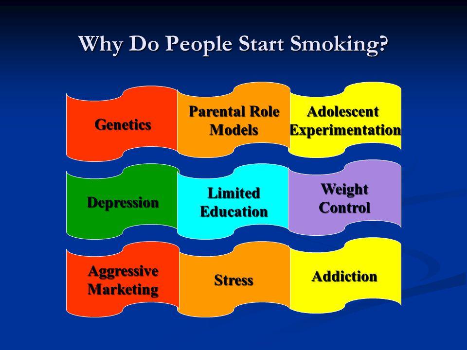 Why Do People Start Smoking? Genetics AdolescentExperimentation Parental Role Models DepressionLimitedEducation WeightControl Addiction StressAggressi