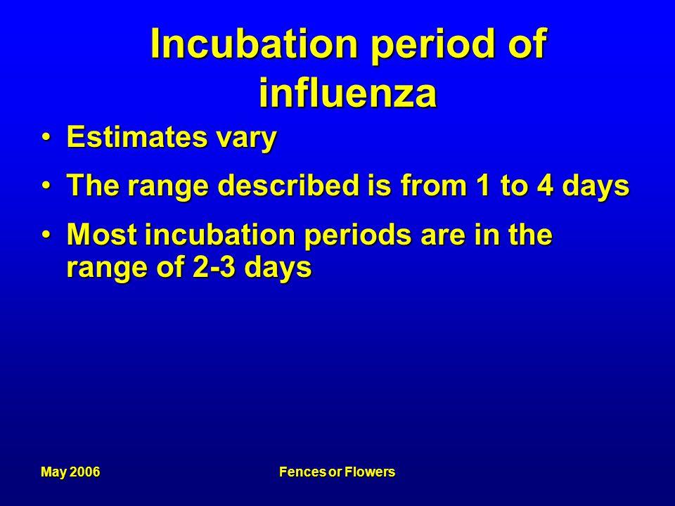 May 2006Fences or Flowers Incubation period of influenza Estimates varyEstimates vary The range described is from 1 to 4 daysThe range described is fr