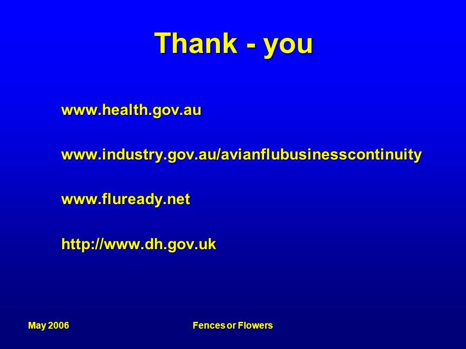 May 2006Fences or Flowers Thank - you www.health.gov.auwww.industry.gov.au/avianflubusinesscontinuitywww.fluready.nethttp://www.dh.gov.uk