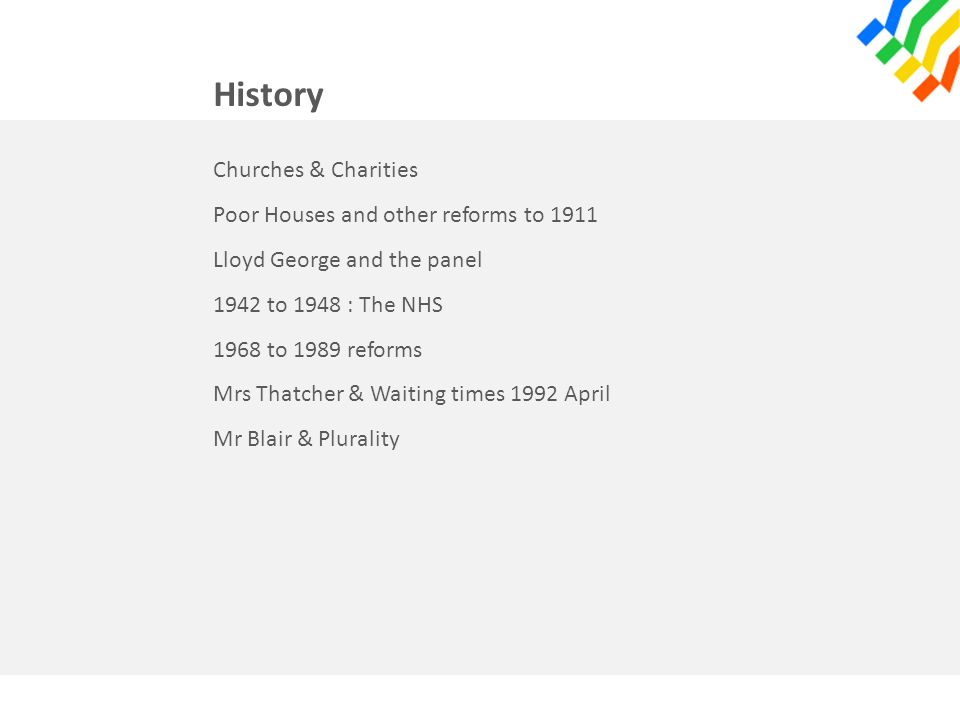 History Churches & Charities Poor Houses and other reforms to 1911 Lloyd George and the panel 1942 to 1948 : The NHS 1968 to 1989 reforms Mrs Thatcher & Waiting times 1992 April Mr Blair & Plurality