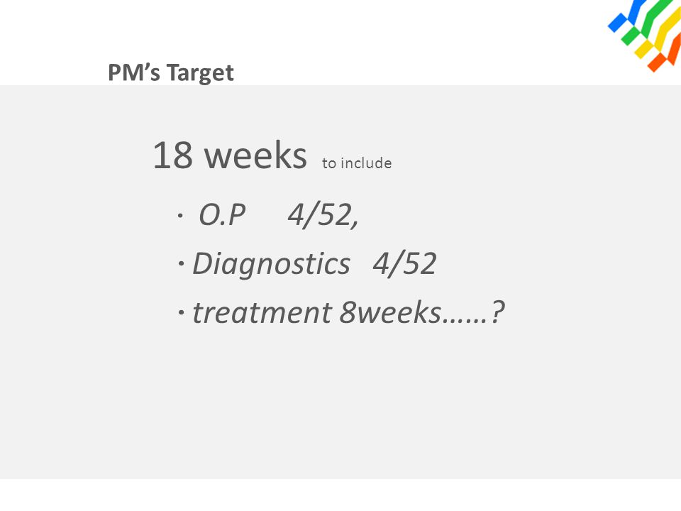 PM's Target 18 weeks to include · O.P4/52, · Diagnostics 4/52 · treatment 8weeks……