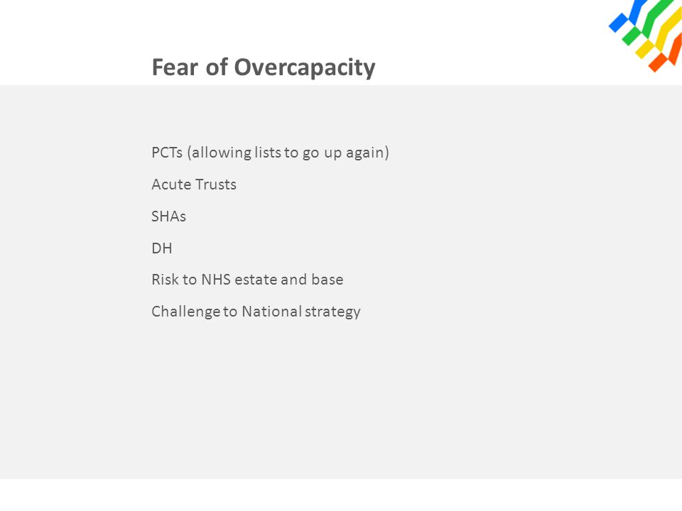 Fear of Overcapacity PCTs (allowing lists to go up again) Acute Trusts SHAs DH Risk to NHS estate and base Challenge to National strategy