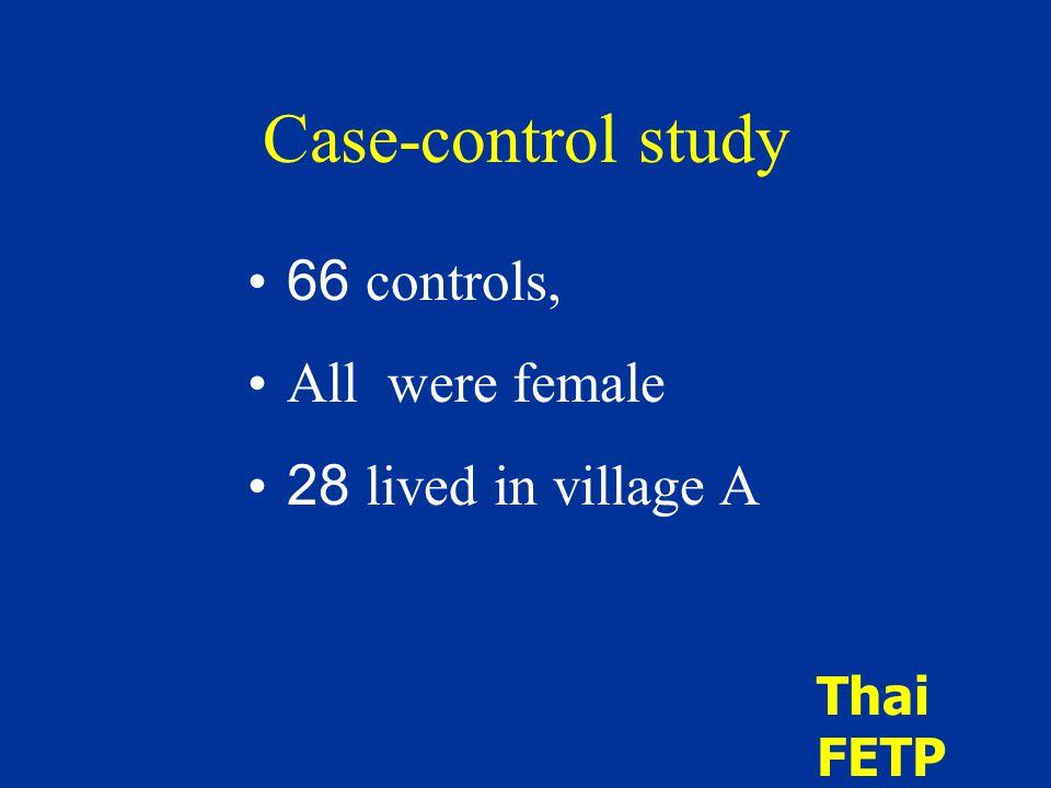Case-control study 66 controls, All were female 28 lived in village A Thai FETP
