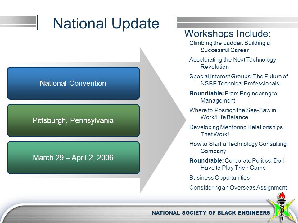 NATIONAL SOCIETY OF BLACK ENGINEERS National Update National Convention Pittsburgh, Pennsylvania March 29 – April 2, 2006 Workshops Include: Climbing