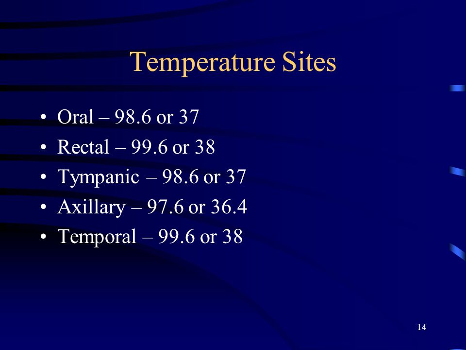 14 Temperature Sites Oral – 98.6 or 37 Rectal – 99.6 or 38 Tympanic – 98.6 or 37 Axillary – 97.6 or 36.4 Temporal – 99.6 or 38