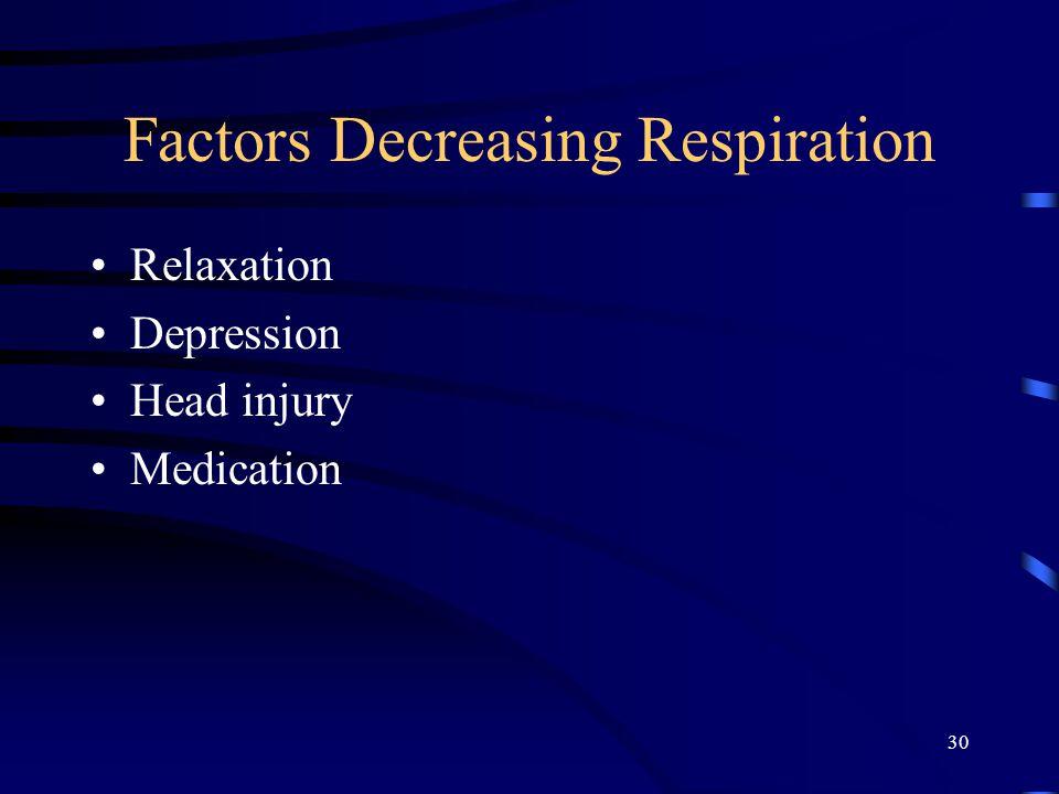 30 Factors Decreasing Respiration Relaxation Depression Head injury Medication
