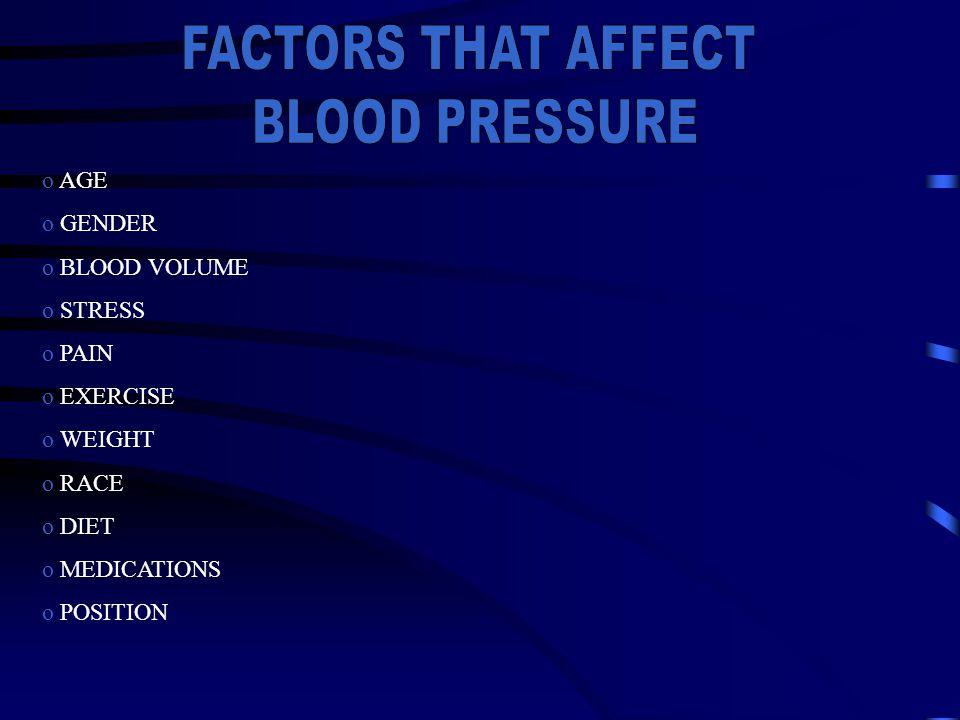 o AGE o GENDER o BLOOD VOLUME o STRESS o PAIN o EXERCISE o WEIGHT o RACE o DIET o MEDICATIONS o POSITION