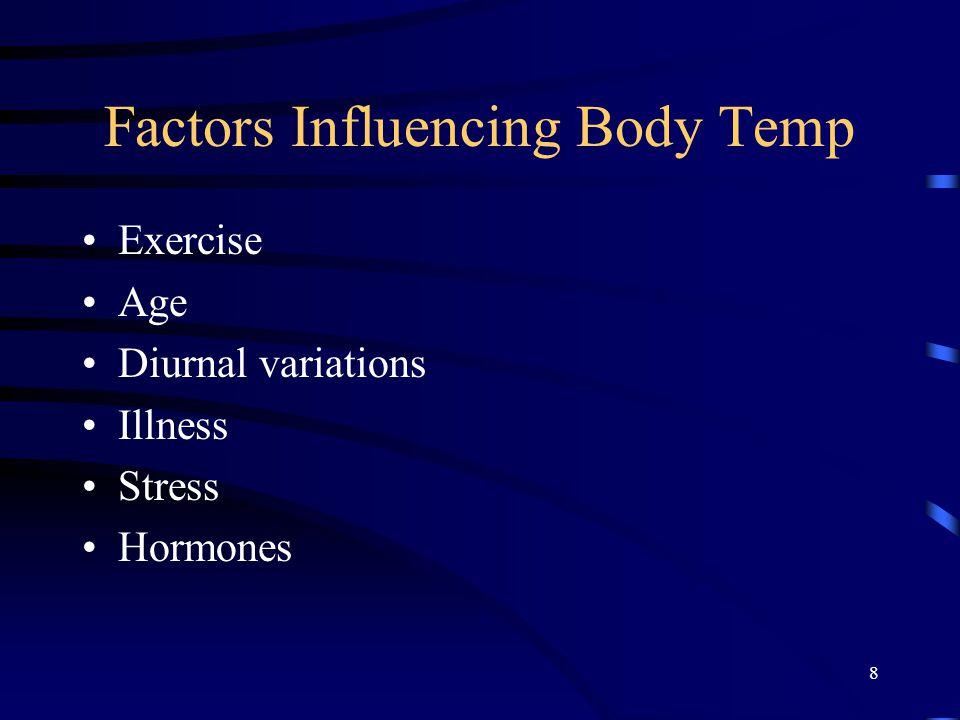 8 Factors Influencing Body Temp Exercise Age Diurnal variations Illness Stress Hormones
