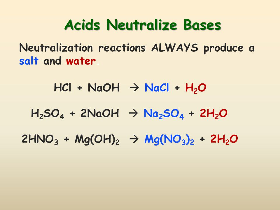 Acids Neutralize Bases HCl + NaOH  NaCl + H 2 O Neutralization reactions ALWAYS produce a salt and water. H 2 SO 4 + 2NaOH  Na 2 SO 4 + 2H 2 O 2HNO