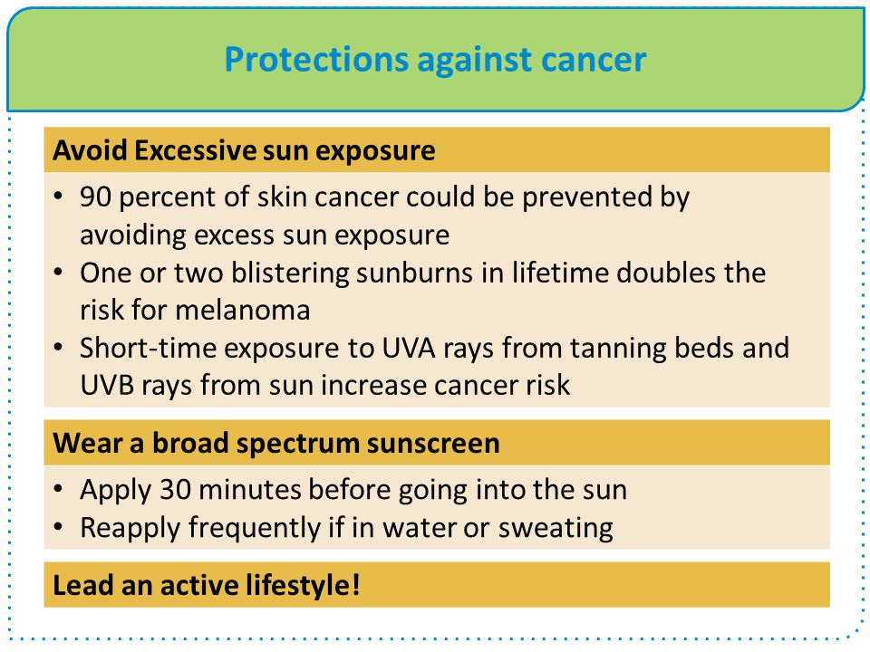 Protections against cancer Avoid Excessive sun exposure 90 percent of skin cancer could be prevented by avoiding excess sun exposure One or two blistering sunburns in lifetime doubles the risk for melanoma Short-time exposure to UVA rays from tanning beds and UVB rays from sun increase cancer risk Wear a broad spectrum sunscreen Apply 30 minutes before going into the sun Reapply frequently if in water or sweating Lead an active lifestyle!