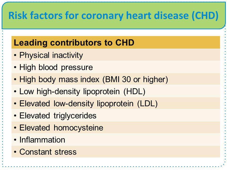 Counteracting Cholesterol