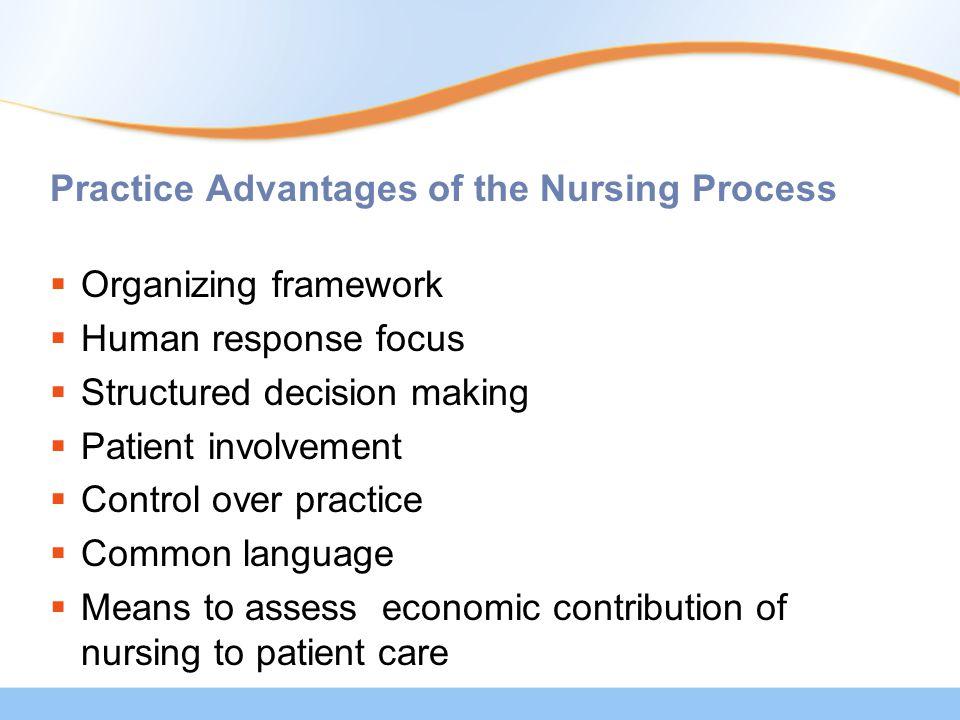Practice Advantages of the Nursing Process  Organizing framework  Human response focus  Structured decision making  Patient involvement  Control