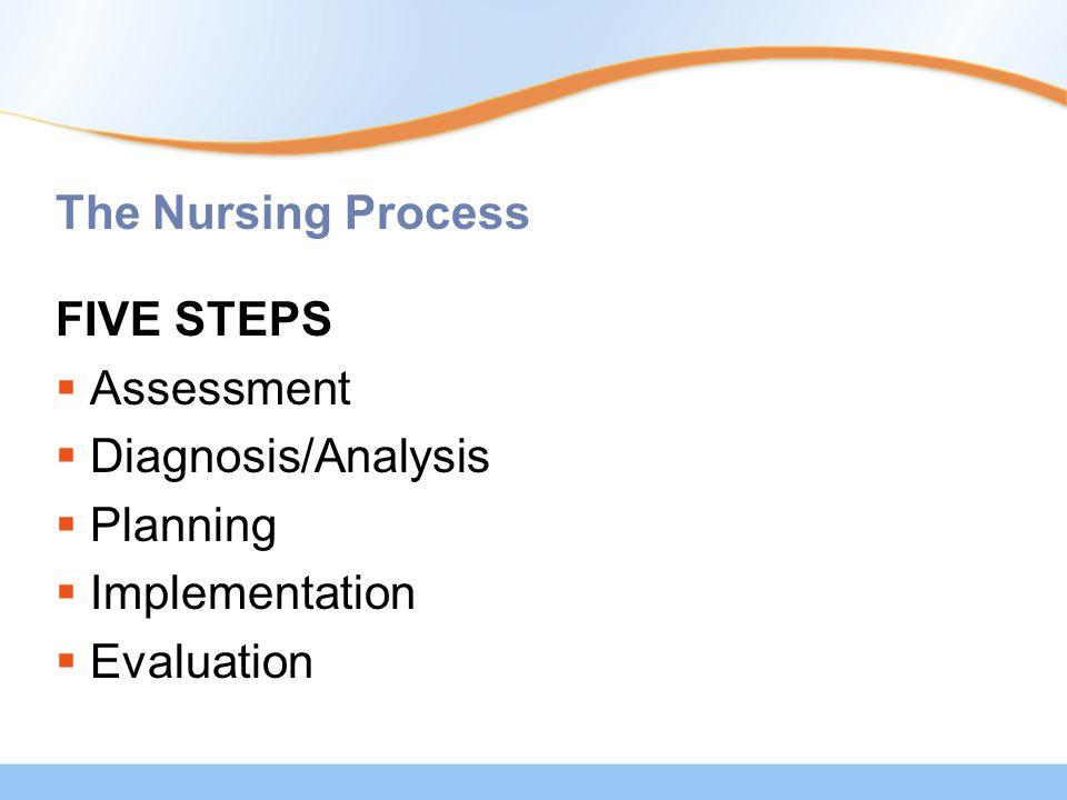 The Nursing Process FIVE STEPS  Assessment  Diagnosis/Analysis  Planning  Implementation  Evaluation