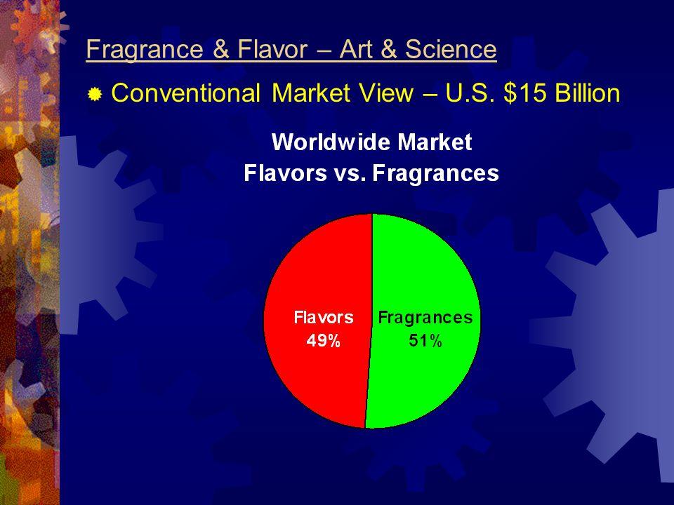 Fragrance & Flavor – Art & Science  Conventional Market View – U.S. $15 Billion