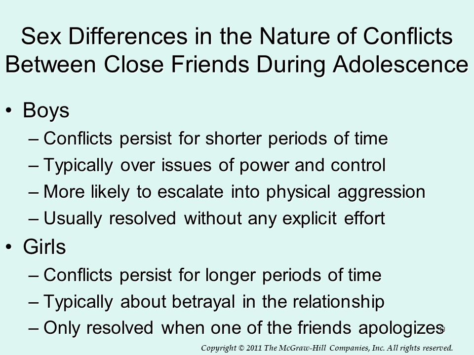 Copyright © 2011 The McGraw-Hill Companies, Inc. All rights reserved. Sex Differences in the Nature of Conflicts Between Close Friends During Adolesce