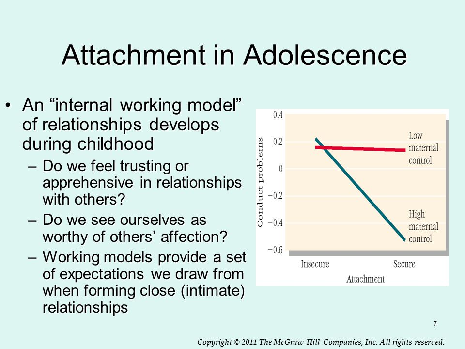 """Copyright © 2011 The McGraw-Hill Companies, Inc. All rights reserved. 7 Attachment in Adolescence An """"internal working model"""" of relationships develop"""