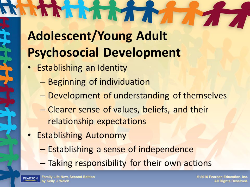 Adolescent/Young Adult Psychosocial Development Establishing an Identity – Beginning of individuation – Development of understanding of themselves – C