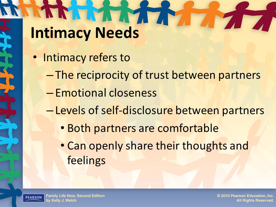 Obstacles to Intimacy Barriers to Establishing and Maintaining Intimacy – Communication Crucial to the process of personal sharing Familial intimacy is not possible without effective communication Requires personal self disclosure to promote reciprocal sharing