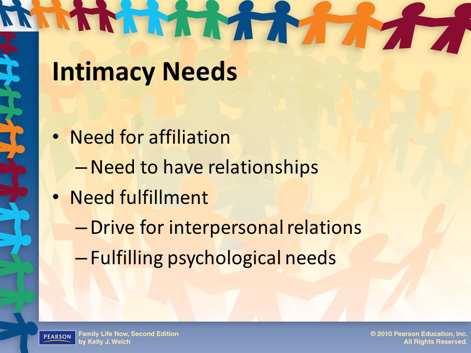 Intimacy Needs Need for affiliation – Need to have relationships Need fulfillment – Drive for interpersonal relations – Fulfilling psychological needs