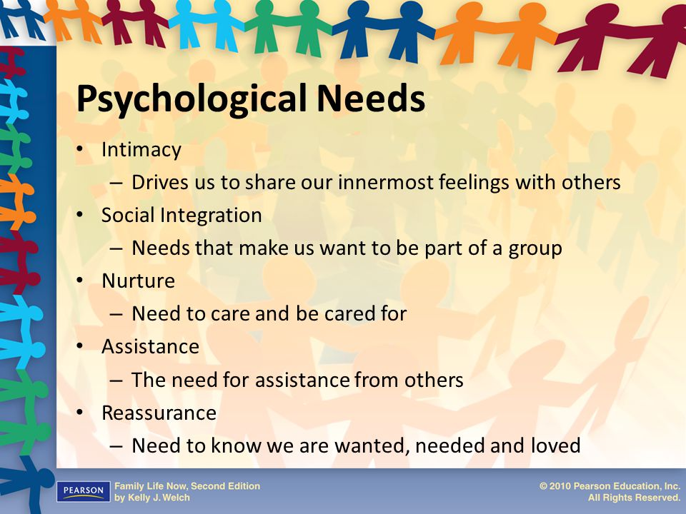 Psychological Needs Intimacy – Drives us to share our innermost feelings with others Social Integration – Needs that make us want to be part of a grou