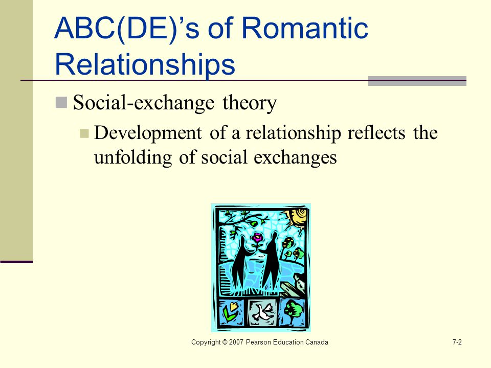 Copyright © 2007 Pearson Education Canada7-2 ABC(DE)'s of Romantic Relationships Social-exchange theory Development of a relationship reflects the unf