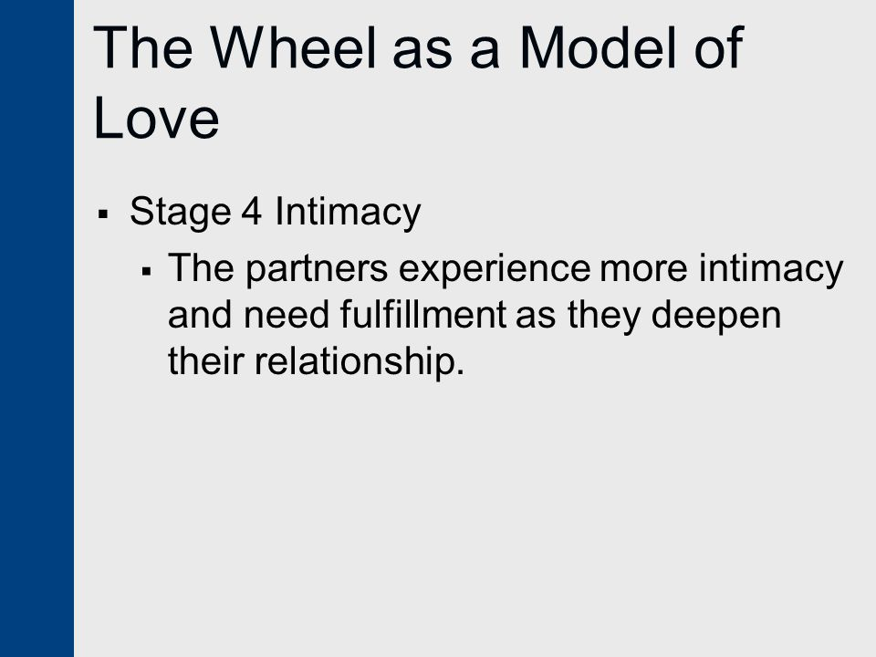 The Wheel as a Model of Love  Stage 4 Intimacy  The partners experience more intimacy and need fulfillment as they deepen their relationship.