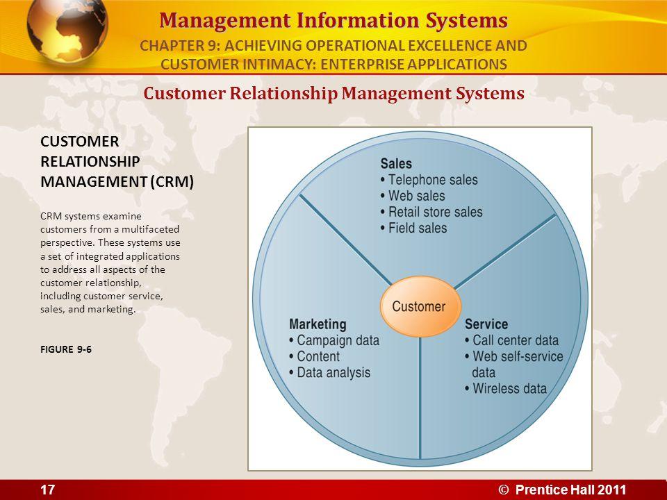 Management Information Systems Customer Relationship Management Systems CUSTOMER RELATIONSHIP MANAGEMENT (CRM) CRM systems examine customers from a mu