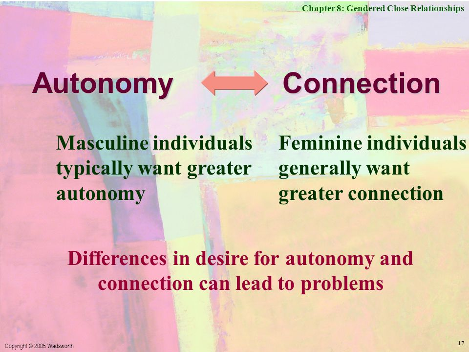 Chapter 8: Gendered Close Relationships Copyright © 2005 Wadsworth 17 Autonomy Connection Masculine individuals typically want greater autonomy Feminine individuals generally want greater connection Differences in desire for autonomy and connection can lead to problems