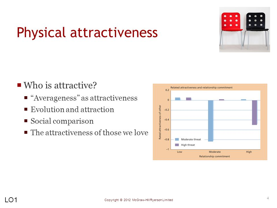 Copyright © 2012 McGraw-Hill Ryerson Limited Physical attractiveness  Who is attractive.