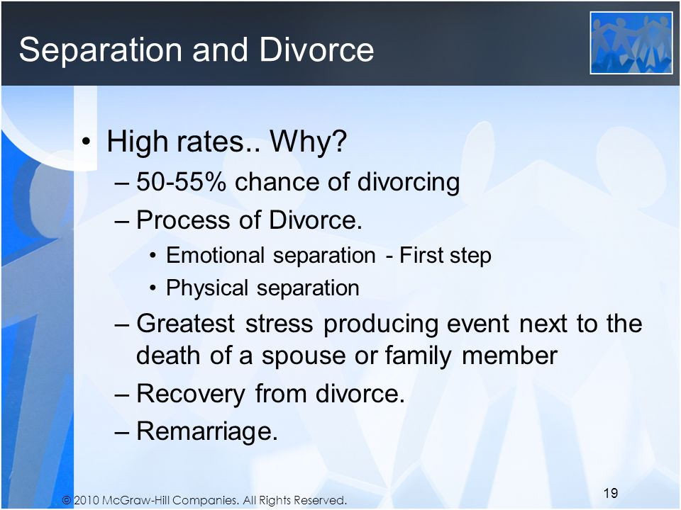 © 2010 McGraw-Hill Companies. All Rights Reserved. Separation and Divorce High rates.. Why? –50-55% chance of divorcing –Process of Divorce. Emotional