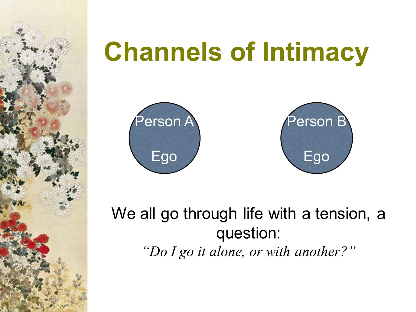 Person A Ego Person B Ego We all go through life with a tension, a question: Do I go it alone, or with another? Channels of Intimacy