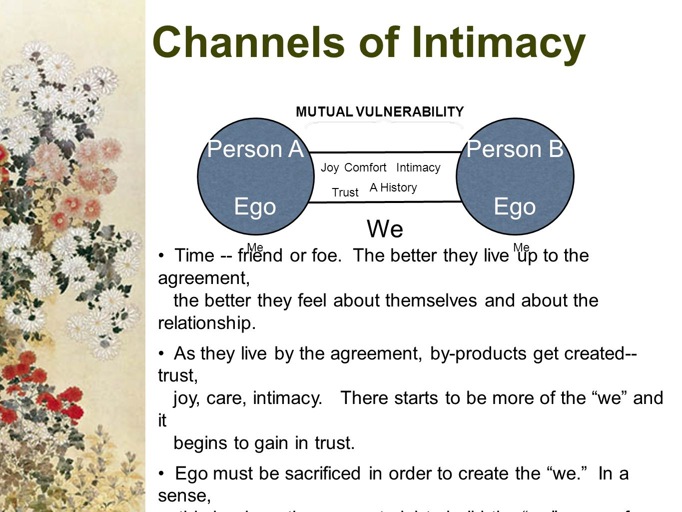 Person A Ego Person B Ego Channels of Intimacy MUTUAL VULNERABILITY Time -- friend or foe.