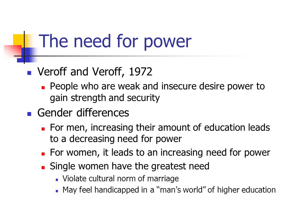 The need for power Veroff and Veroff, 1972 People who are weak and insecure desire power to gain strength and security Gender differences For men, increasing their amount of education leads to a decreasing need for power For women, it leads to an increasing need for power Single women have the greatest need Violate cultural norm of marriage May feel handicapped in a man's world of higher education