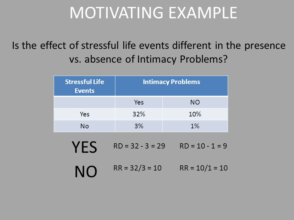 MOTIVATING EXAMPLE Is the effect of stressful life events different in the presence vs.