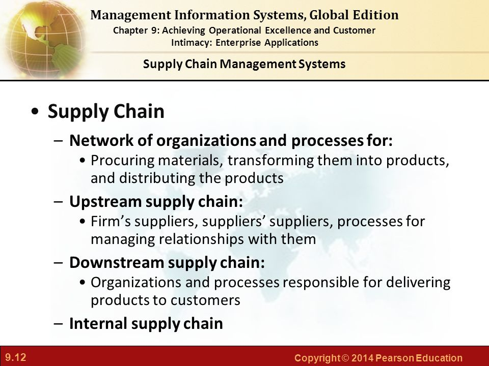 9.12 Copyright © 2014 Pearson Education Management Information Systems, Global Edition Chapter 9: Achieving Operational Excellence and Customer Intima