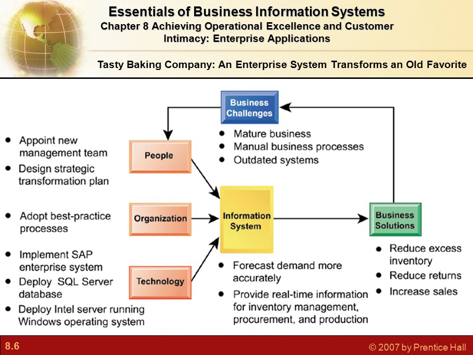 8.17 © 2007 by Prentice Hall Essentials of Business Information Systems Chapter 8 Achieving Operational Excellence and Customer Intimacy: Enterprise Applications Intranets and Extranets for Supply Chain Management Supply Chain Management Systems Figure 8-4 Intranets integrate information from isolated business processes within the firm to help manage its internal supply chain.