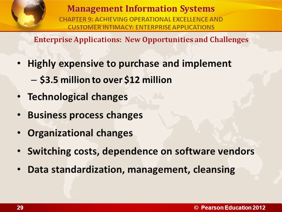 Management Information Systems Highly expensive to purchase and implement – $3.5 million to over $12 million Technological changes Business process ch