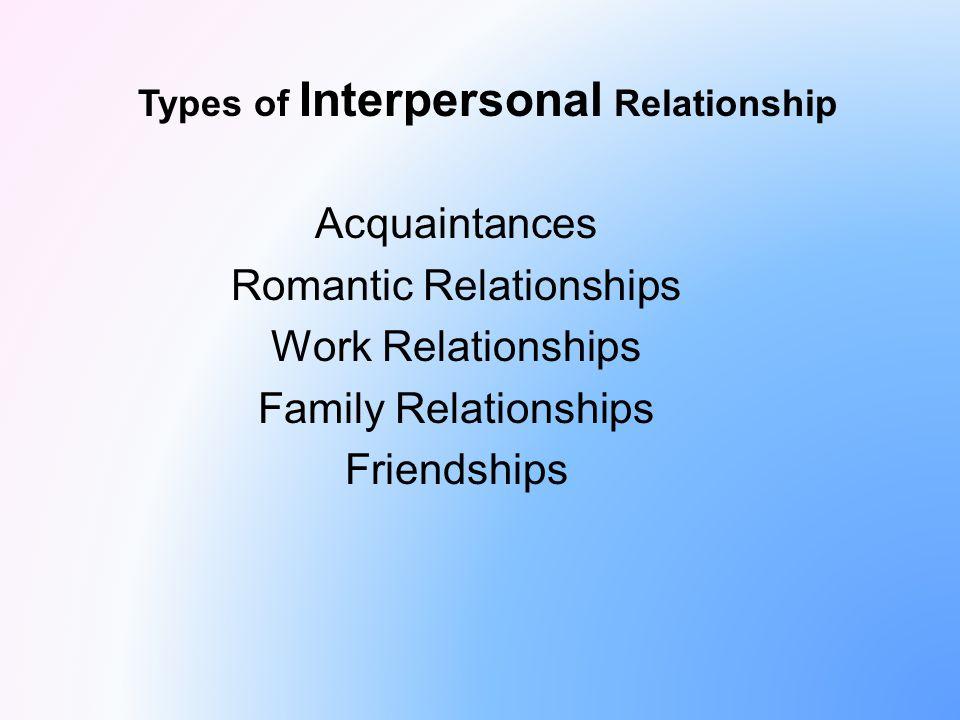 Acquaintances Romantic Relationships Work Relationships Family Relationships Friendships Types of Interpersonal Relationship
