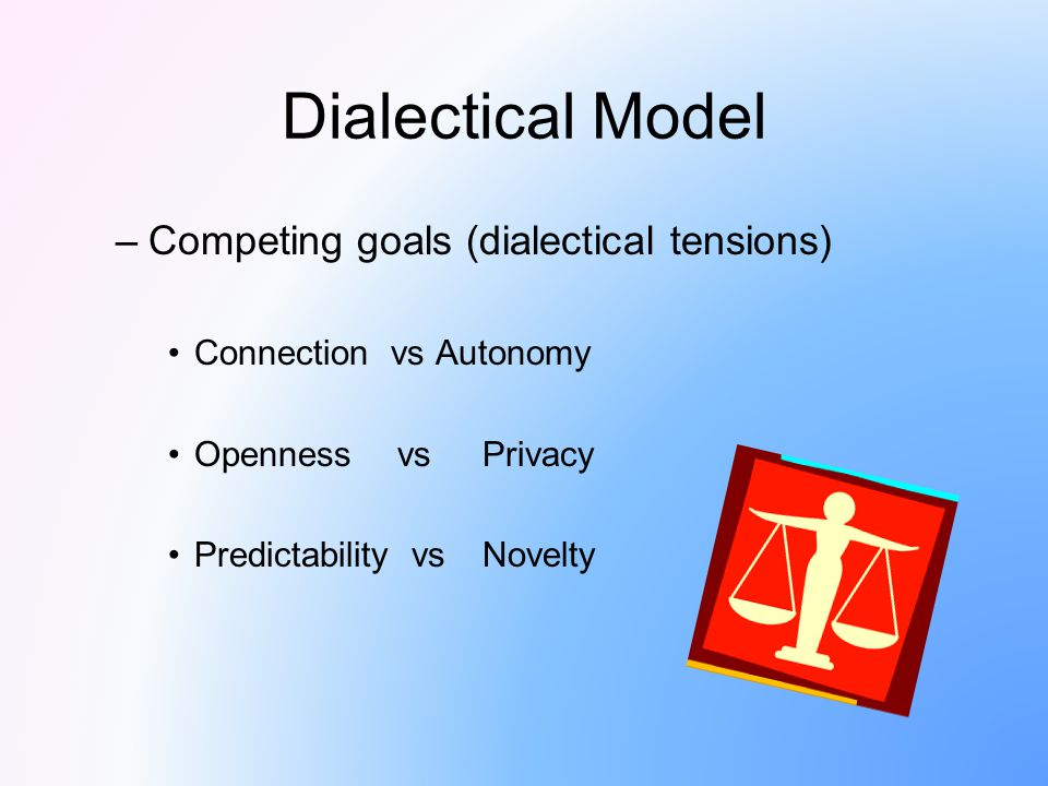 Dialectical Model –Competing goals (dialectical tensions) Connection vs Autonomy Openness vs Privacy Predictability vs Novelty